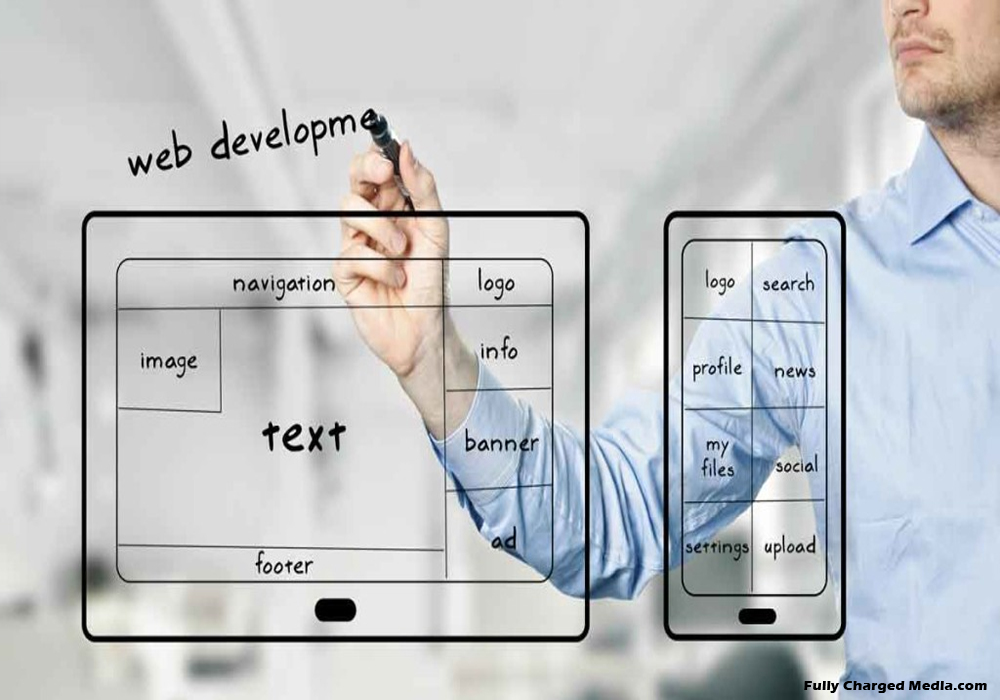 DIY Website Creation – The Real Estate of Websites and Why Your Website is Like Your House